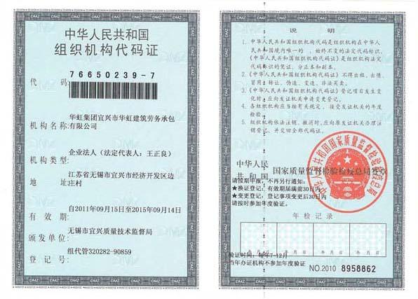 劳务公司组织机构代码证